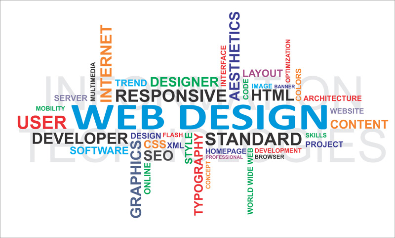 webdesigntrends2015